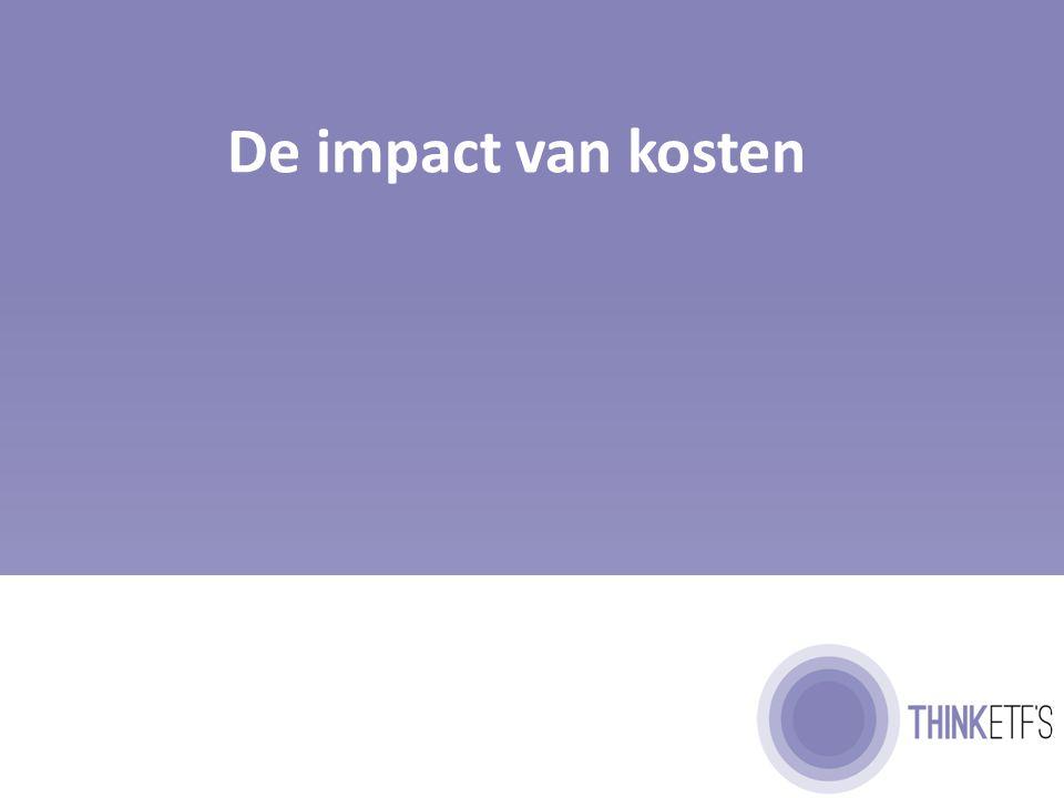 Impact van kosten Sturen op rendement of op kosten.