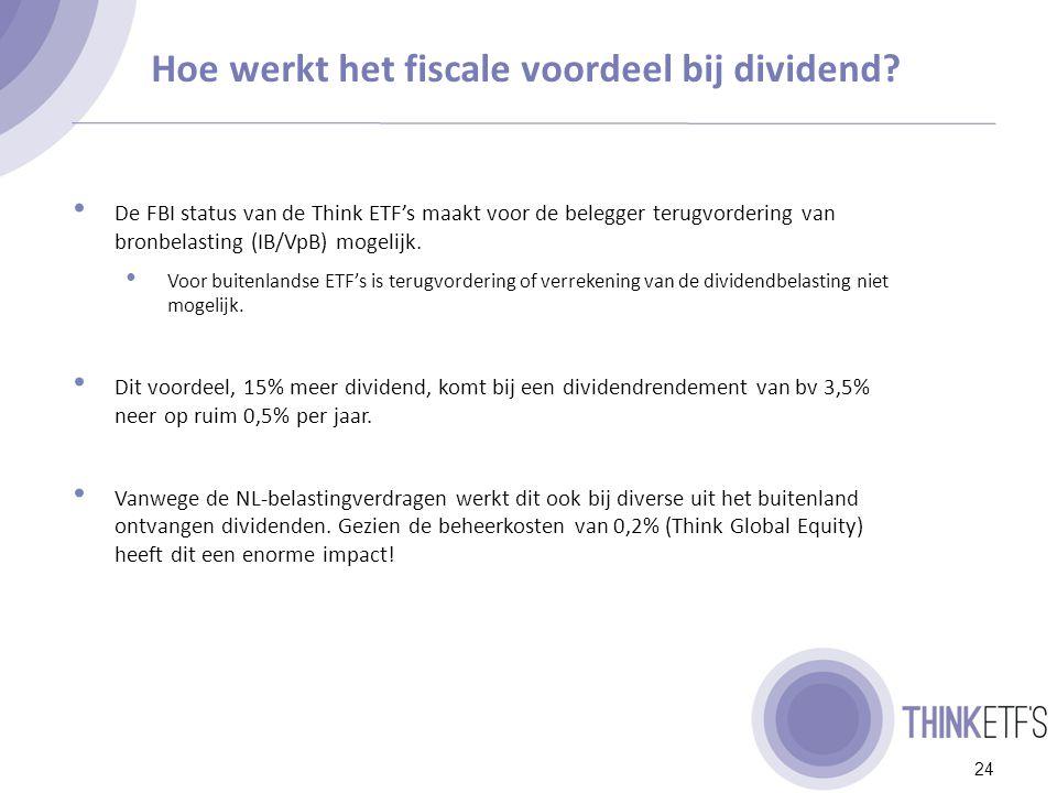 Hoe werkt het fiscale voordeel in de praktijk? 25