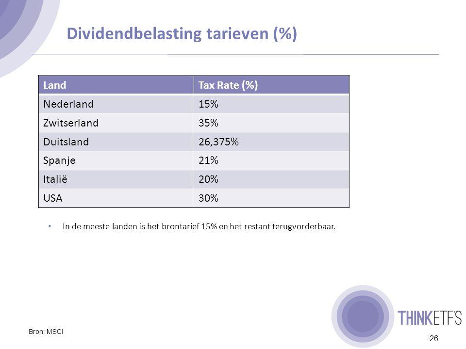 Dividendbelasting: verschil bruto/netto rendement Bron: MSCI De meeste ETF's meten het rendement t.o.v.