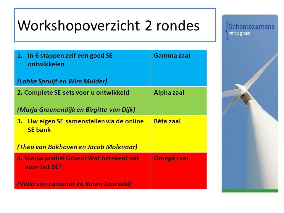 Workshopoverzicht 2 rondes.. 1.In 6 stappen zelf een goed SE ontwikkelen (Lobke Spruijt en Wim Mulder) Gamma zaal 2. Complete SE sets voor u ontwikkel