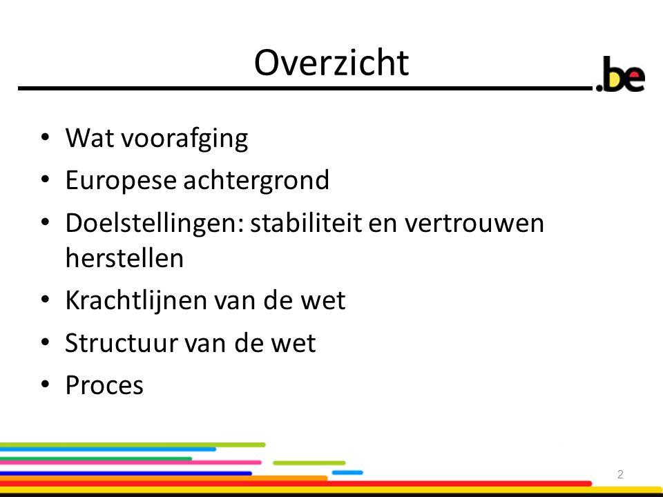 Overzicht Wat voorafging Europese achtergrond Doelstellingen: stabiliteit en vertrouwen herstellen Krachtlijnen van de wet Structuur van de wet Proces 2
