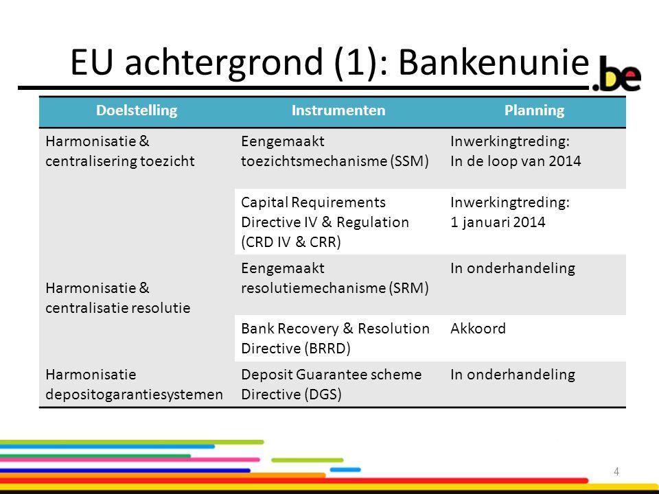 EU achtergrond (1): Bankenunie DoelstellingInstrumentenPlanning Harmonisatie & centralisering toezicht Eengemaakt toezichtsmechanisme (SSM) Inwerkingt