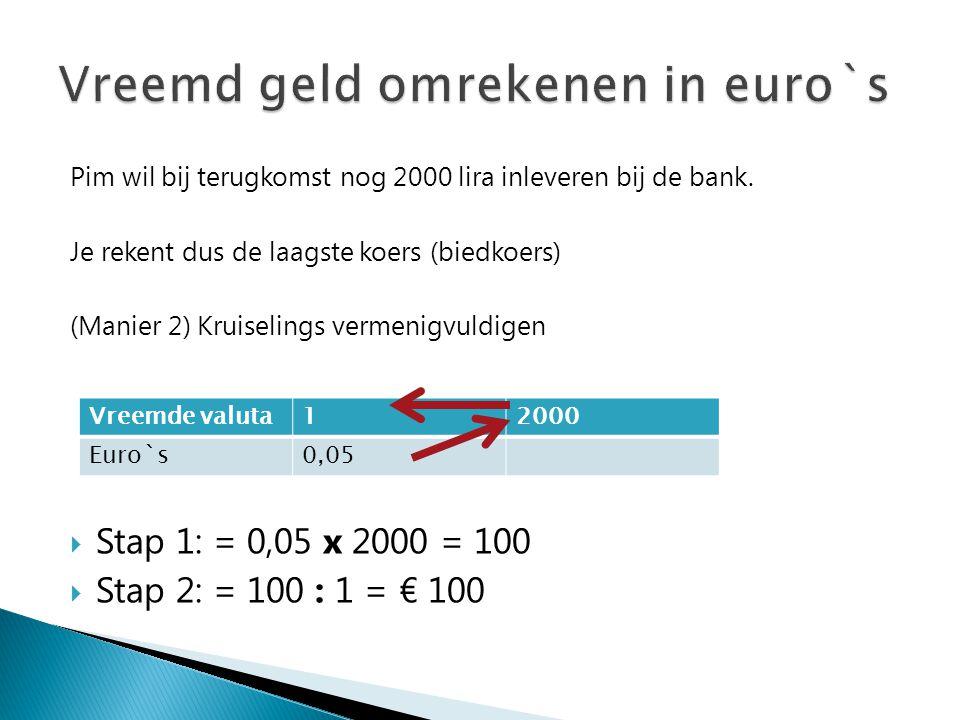 Pim wil bij terugkomst nog 2000 lira inleveren bij de bank. Je rekent dus de laagste koers (biedkoers) (Manier 2) Kruiselings vermenigvuldigen  Stap