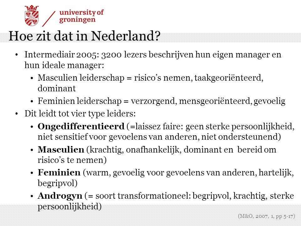 Hoe zit dat in Nederland? Intermediair 2005: 3200 lezers beschrijven hun eigen manager en hun ideale manager: Masculien leiderschap = risico's nemen,