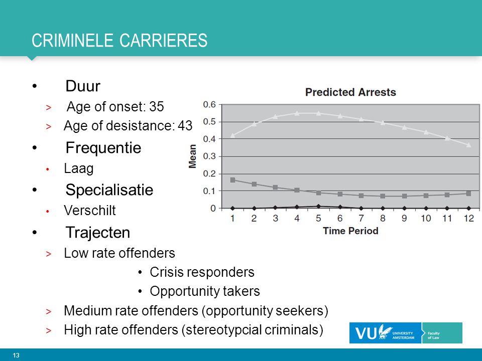 13 CRIMINELE CARRIERES Duur > Age of onset: 35 > Age of desistance: 43 Frequentie Laag Specialisatie Verschilt Trajecten > Low rate offenders Crisis r