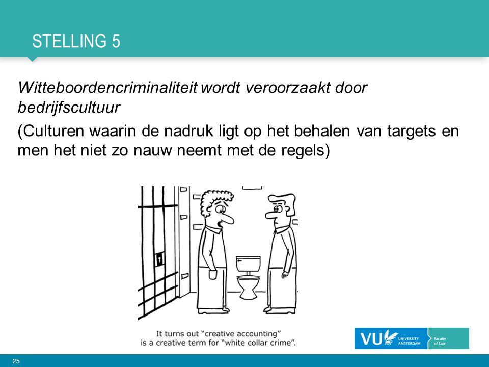 25 STELLING 5 Witteboordencriminaliteit wordt veroorzaakt door bedrijfscultuur (Culturen waarin de nadruk ligt op het behalen van targets en men het n