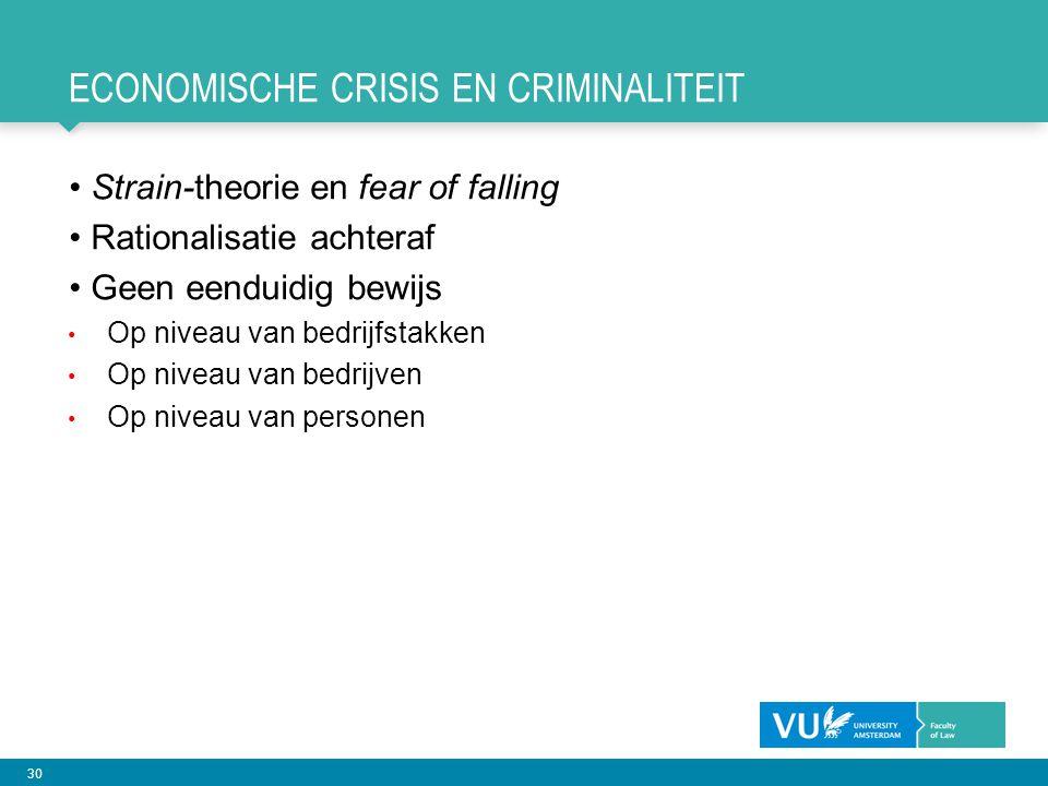 30 ECONOMISCHE CRISIS EN CRIMINALITEIT Strain-theorie en fear of falling Rationalisatie achteraf Geen eenduidig bewijs Op niveau van bedrijfstakken Op