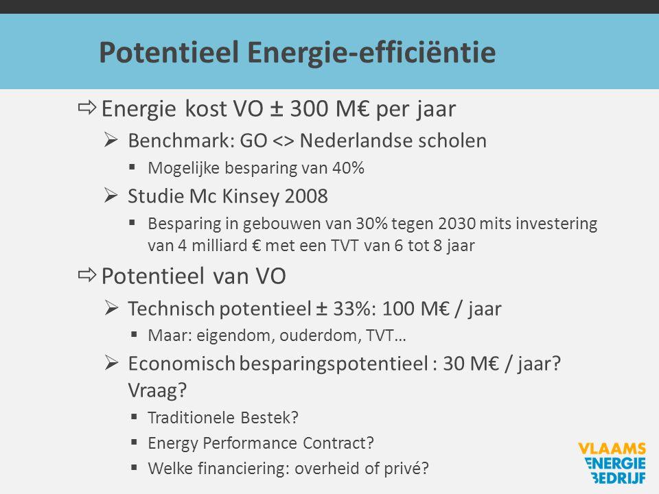 Potentieel Energie-efficiëntie  Energie kost VO ± 300 M€ per jaar  Benchmark: GO <> Nederlandse scholen  Mogelijke besparing van 40%  Studie Mc Kinsey 2008  Besparing in gebouwen van 30% tegen 2030 mits investering van 4 milliard € met een TVT van 6 tot 8 jaar  Potentieel van VO  Technisch potentieel ± 33%: 100 M€ / jaar  Maar: eigendom, ouderdom, TVT…  Economisch besparingspotentieel : 30 M€ / jaar.