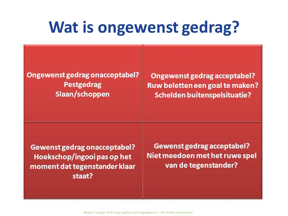 Respect! Copyright © Stichting Jeugdsport stichtingjeugdsport.nl Alle rechten voorbehouden. Wat is ongewenst gedrag? Ongewenst gedrag onacceptabel? Pe