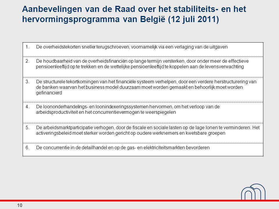 Aanbevelingen van de Raad over het stabiliteits- en het hervormingsprogramma van België (12 juli 2011) 10 1.De overheidstekorten sneller terugschroeven, voornamelijk via een verlaging van de uitgaven 2.De houdbaarheid van de overheidsfinanciën op lange termijn versterken, door onder meer de effectieve pensioenleeftijd op te trekken en de wettelijke pensioenleeftijd te koppelen aan de levensverwachting 3.De structurele tekortkomingen van het financiële systeem verhelpen, door een verdere herstructurering van de banken waarvan het business model duurzaam moet worden gemaakt en behoorlijk moet worden gefinancierd 4.De loononderhandelings- en loonindexeringssystemen hervormen, om het verloop van de arbeidsproductiviteit en het concurrentievermogen te weerspiegelen 5.De arbeidsmarktparticipatie verhogen, door de fiscale en sociale lasten op de lage lonen te verminderen.