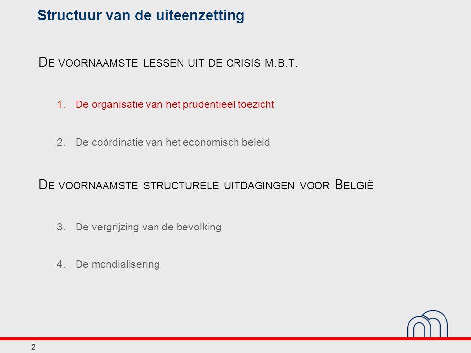 Structuur van de uiteenzetting D E VOORNAAMSTE LESSEN UIT DE CRISIS M. B. T. 1.De organisatie van het prudentieel toezicht 2.De coördinatie van het ec
