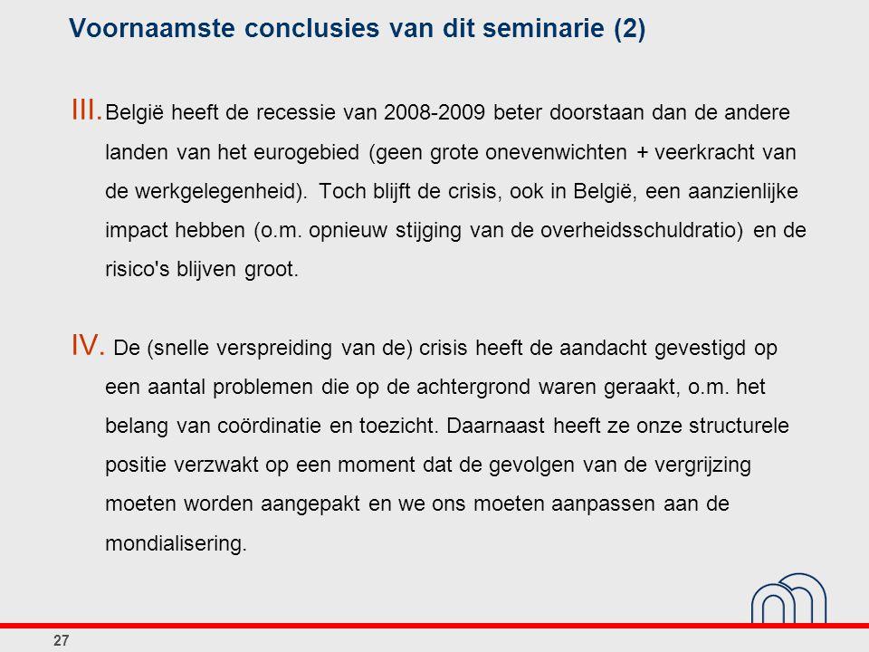 Voornaamste conclusies van dit seminarie (2) III. België heeft de recessie van 2008-2009 beter doorstaan dan de andere landen van het eurogebied (geen