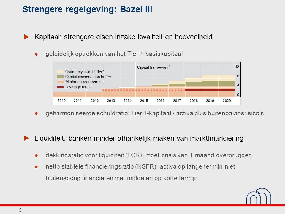 Strengere regelgeving: Bazel III ►Kapitaal: strengere eisen inzake kwaliteit en hoeveelheid ●geleidelijk optrekken van het Tier 1-basiskapitaal ●geharmoniseerde schuldratio: Tier 1-kapitaal / activa plus buitenbalansrisico s ►Liquiditeit: banken minder afhankelijk maken van marktfinanciering ●dekkingsratio voor liquiditeit (LCR): moet crisis van 1 maand overbruggen ●netto stabiele financieringsratio (NSFR): activa op lange termijn niet buitensporig financieren met middelen op korte termijn 5