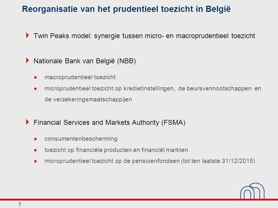 Reorganisatie van het prudentieel toezicht in België  Twin Peaks model: synergie tussen micro- en macroprudentieel toezicht  Nationale Bank van België (NBB) ●macroprudentieel toezicht ●microprudentieel toezicht op kredietinstellingen, de beursvennootschappen en de verzekeringsmaatschappijen  Financial Services and Markets Authority (FSMA) ●consumentenbescherming ●toezicht op financiële producten en financiël markten ●microprudentieel toezicht op de pensioenfondsen (tot ten laatste 31/12/2015) 7