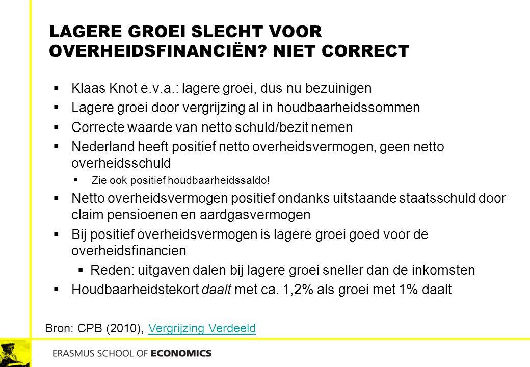 LAGERE GROEI SLECHT VOOR OVERHEIDSFINANCIËN? NIET CORRECT  Klaas Knot e.v.a.: lagere groei, dus nu bezuinigen  Lagere groei door vergrijzing al in h