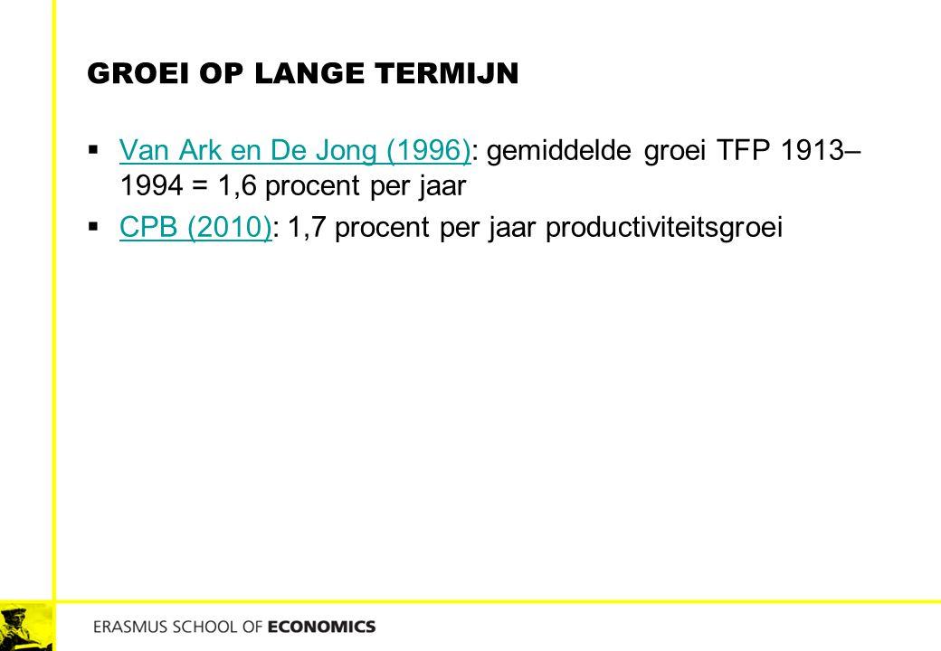 GROEI OP LANGE TERMIJN  Van Ark en De Jong (1996): gemiddelde groei TFP 1913– 1994 = 1,6 procent per jaar Van Ark en De Jong (1996)  CPB (2010): 1,7