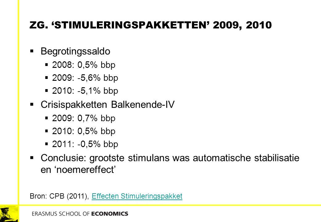 ZG. 'STIMULERINGSPAKKETTEN' 2009, 2010  Begrotingssaldo  2008: 0,5% bbp  2009: -5,6% bbp  2010: -5,1% bbp  Crisispakketten Balkenende-IV  2009: