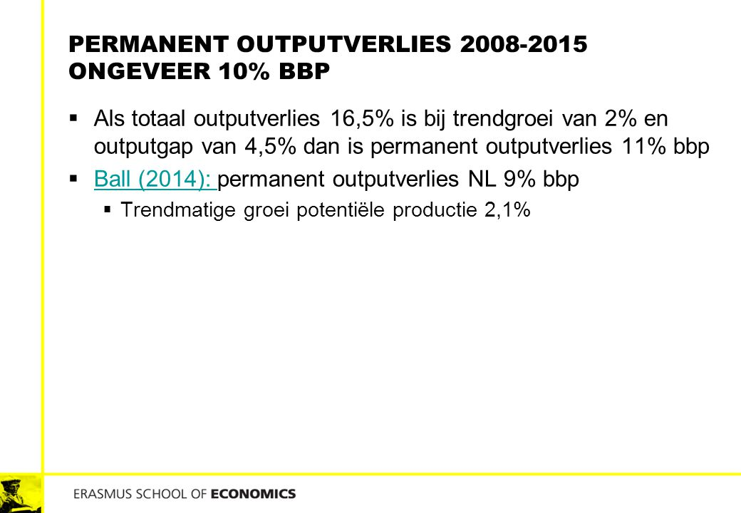 PERMANENT OUTPUTVERLIES 2008-2015 ONGEVEER 10% BBP  Als totaal outputverlies 16,5% is bij trendgroei van 2% en outputgap van 4,5% dan is permanent outputverlies 11% bbp  Ball (2014): permanent outputverlies NL 9% bbp Ball (2014):  Trendmatige groei potentiële productie 2,1%