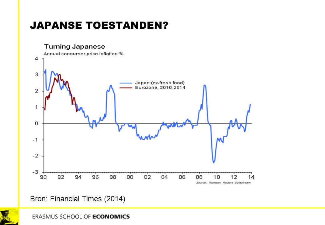 JAPANSE TOESTANDEN? Bron: Financial Times (2014)