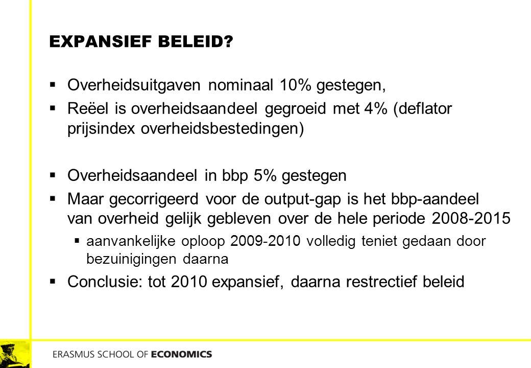 EXPANSIEF BELEID?  Overheidsuitgaven nominaal 10% gestegen,  Reëel is overheidsaandeel gegroeid met 4% (deflator prijsindex overheidsbestedingen) 