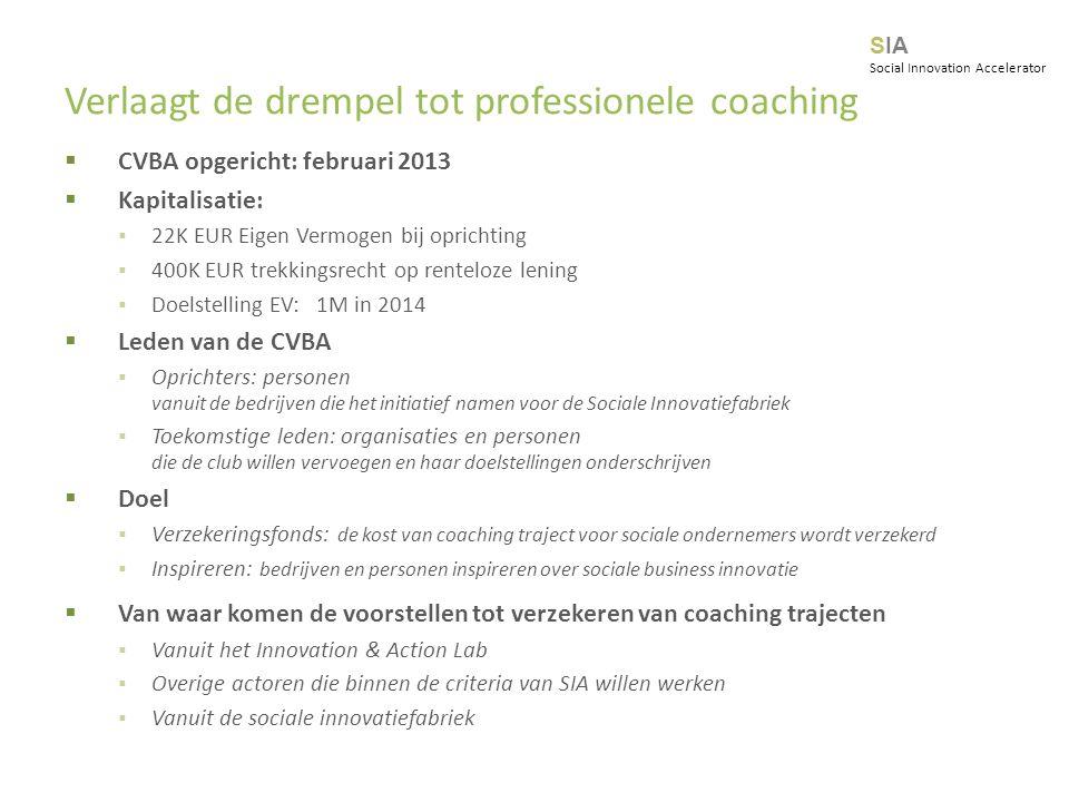 Verlaagt de drempel tot professionele coaching  CVBA opgericht: februari 2013  Kapitalisatie:  22K EUR Eigen Vermogen bij oprichting  400K EUR tre