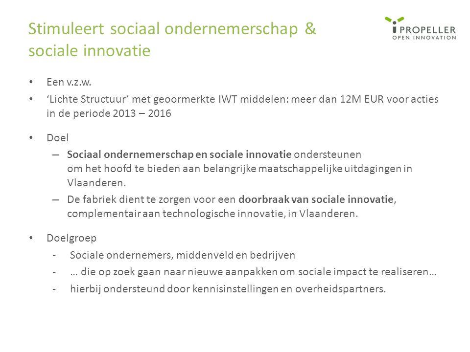 Stimuleert sociaal ondernemerschap & sociale innovatie Een v.z.w. 'Lichte Structuur' met geoormerkte IWT middelen: meer dan 12M EUR voor acties in de