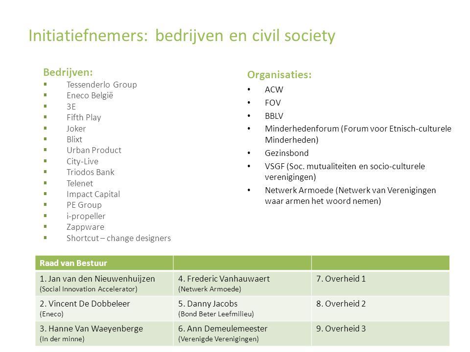 Initiatiefnemers: bedrijven en civil society Bedrijven:  Tessenderlo Group  Eneco België  3E  Fifth Play  Joker  Blixt  Urban Product  City-Li