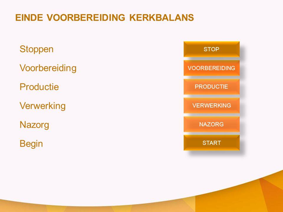 EINDE VOORBEREIDING KERKBALANS Stoppen Voorbereiding Productie Verwerking Nazorg Begin VOORBEREIDING STOP START PRODUCTIE VERWERKING NAZORG