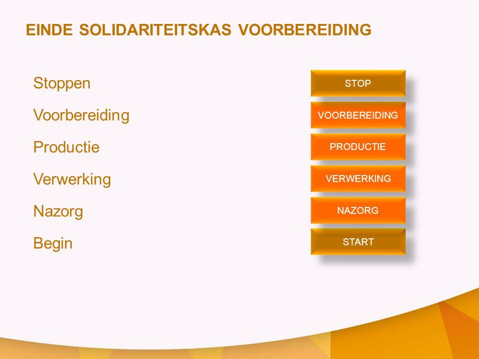 EINDE SOLIDARITEITSKAS VOORBEREIDING Stoppen Voorbereiding Productie Verwerking Nazorg Begin VOORBEREIDING STOP START PRODUCTIE VERWERKING NAZORG