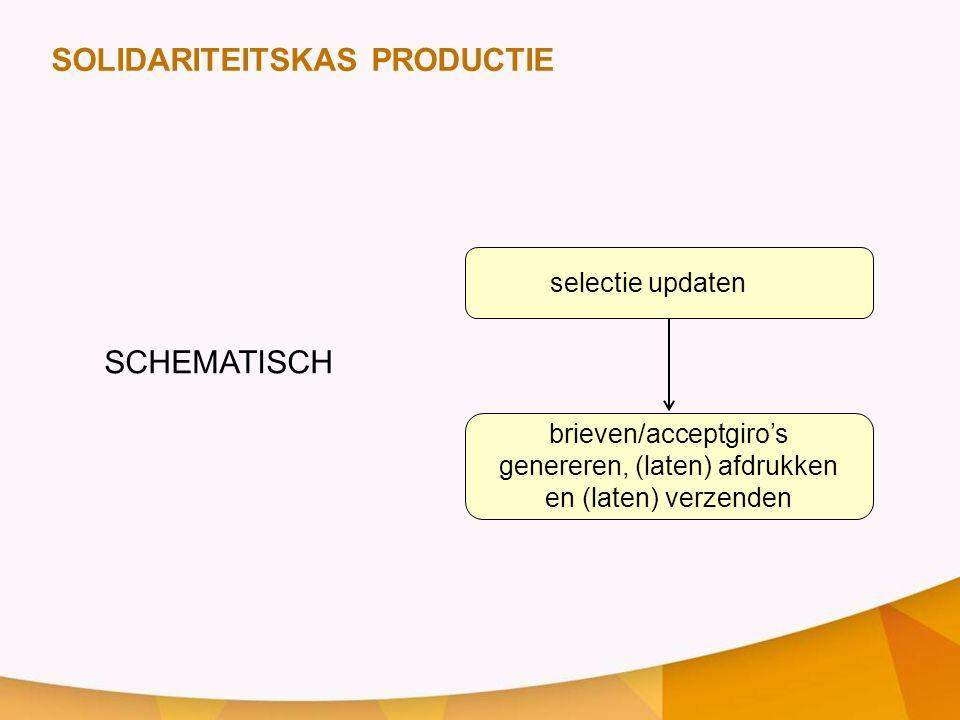 selectie updaten SOLIDARITEITSKAS PRODUCTIE SCHEMATISCH brieven/acceptgiro's genereren, (laten) afdrukken en (laten) verzenden