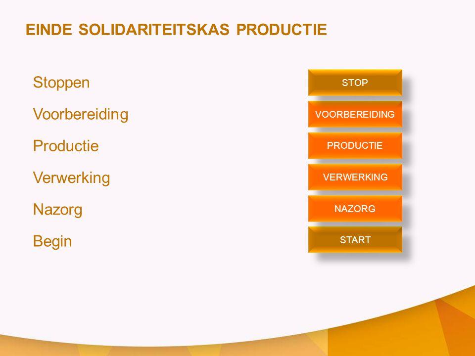 EINDE SOLIDARITEITSKAS PRODUCTIE Stoppen Voorbereiding Productie Verwerking Nazorg Begin VOORBEREIDING STOP START PRODUCTIE VERWERKING NAZORG