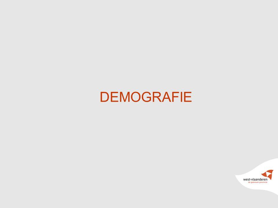 10 DEMOGRAFIE