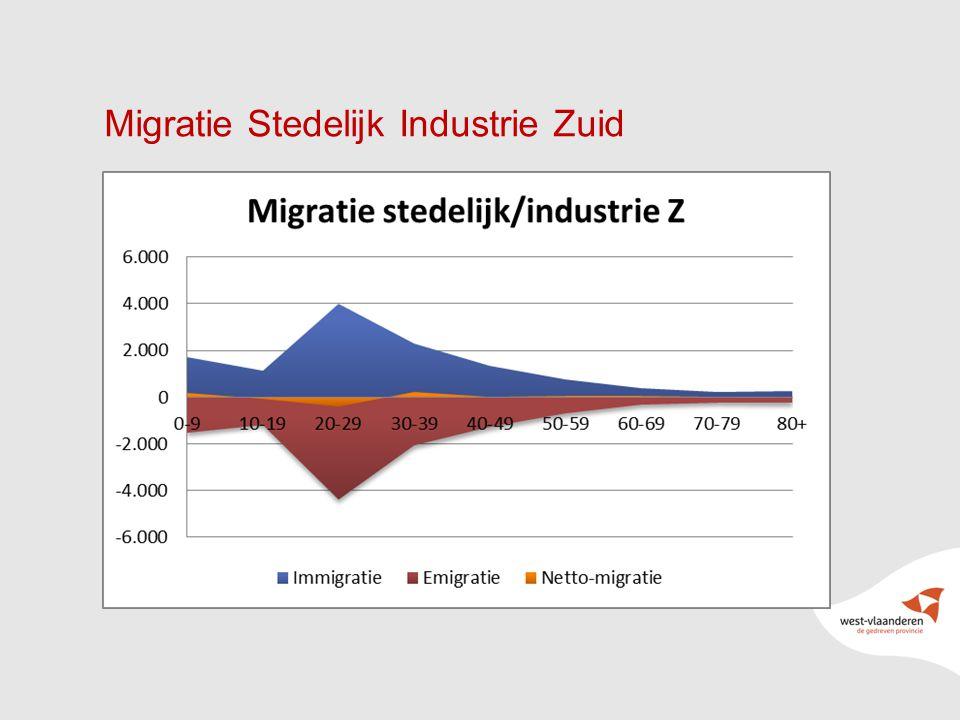 23 Migratie Stedelijk Industrie Zuid