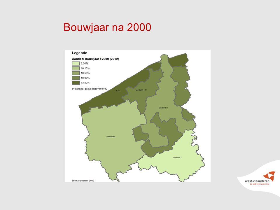 33 Bouwjaar na 2000