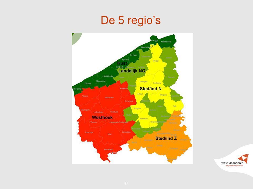 88 De 5 regio's