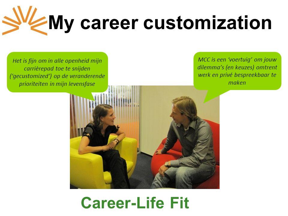 My career customization Career-Life Fit MCC is een 'voertuig' om jouw dilemma's (en keuzes) omtrent werk en privé bespreekbaar te maken Het is fijn om