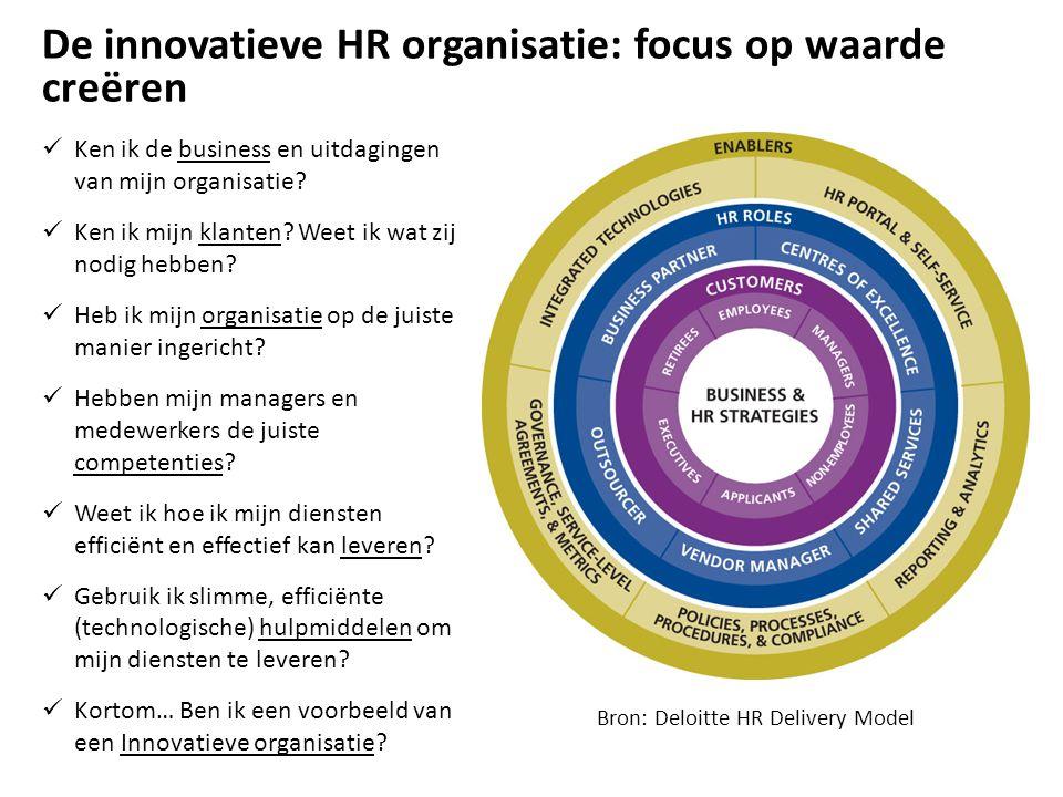 De innovatieve HR organisatie: focus op waarde creëren Ken ik de business en uitdagingen van mijn organisatie? Ken ik mijn klanten? Weet ik wat zij no