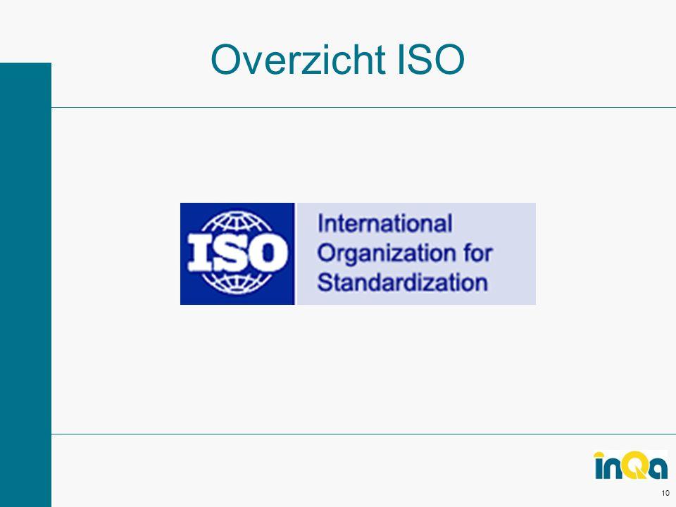 10 Overzicht ISO