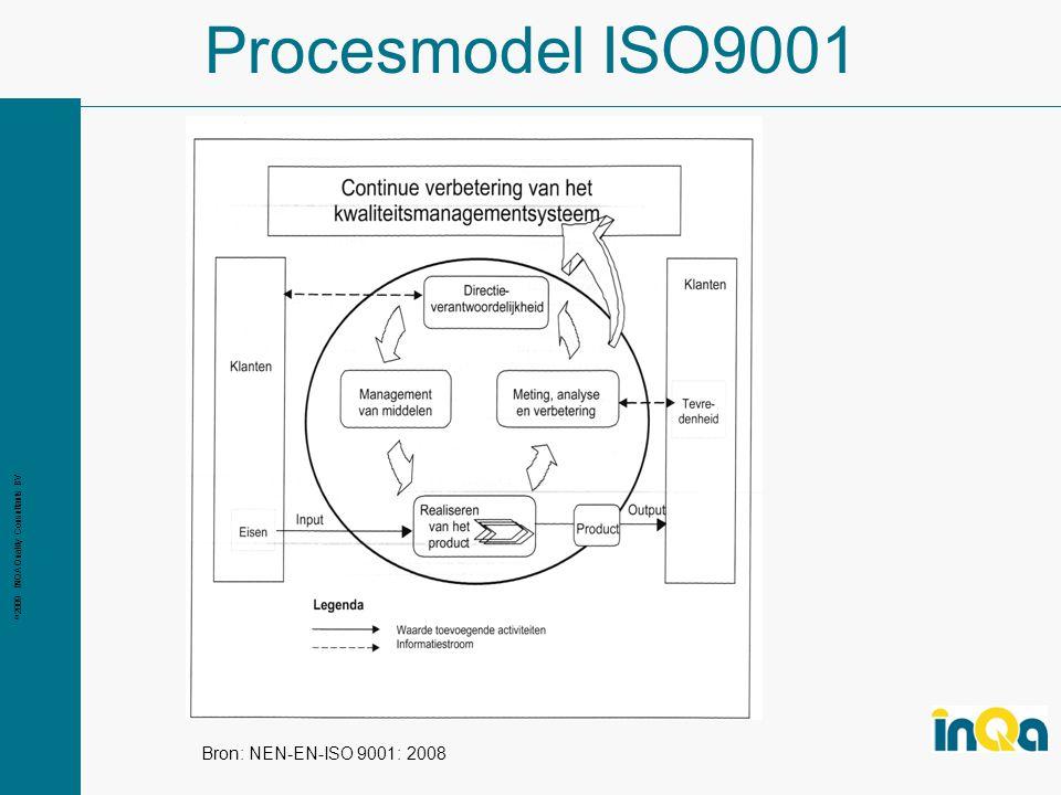 © 2009 INQA Quality Consultants BV Procesmodel ISO9001 Bron: NEN-EN-ISO 9001: 2008