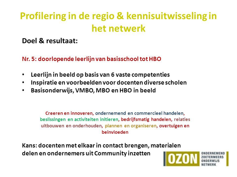 Profilering in de regio & kennisuitwisseling in het netwerk Doel & resultaat: Nr.