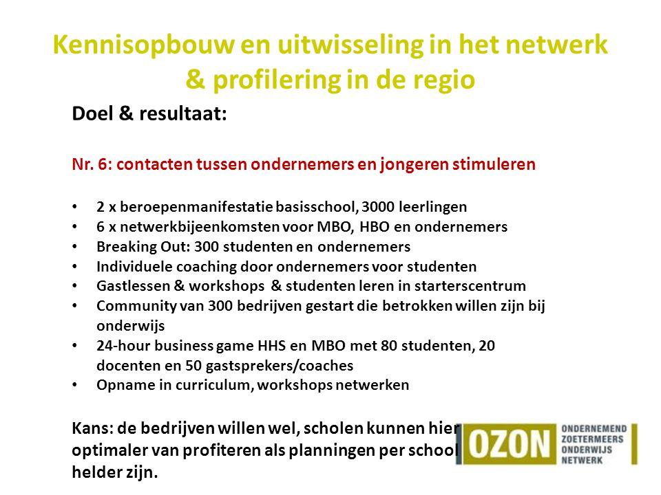 Kennisopbouw en uitwisseling in het netwerk & profilering in de regio Doel & resultaat: Nr.