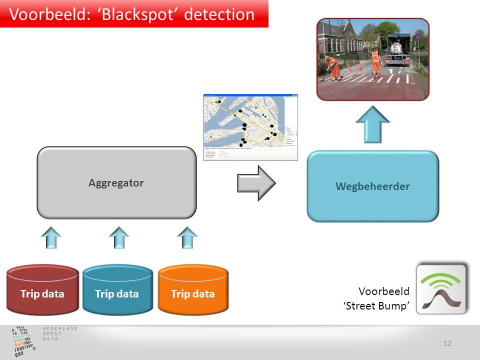 Trip data Wegbeheerder Trip data Aggregator Trip data Voorbeeld 'Street Bump' 12 Voorbeeld: 'Blackspot' detection