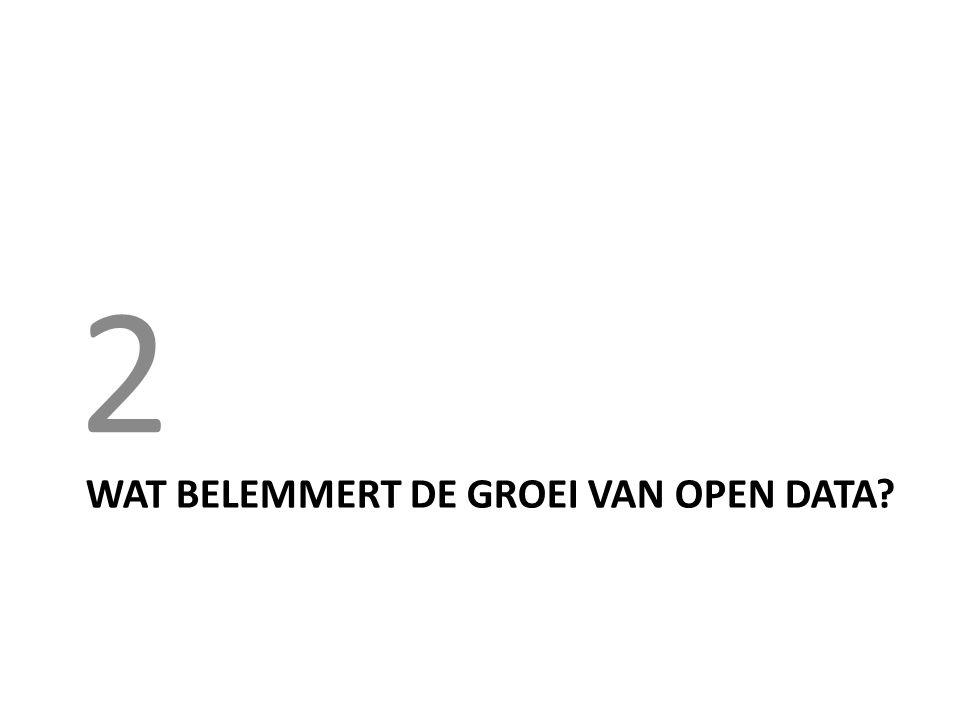 WAT BELEMMERT DE GROEI VAN OPEN DATA 2