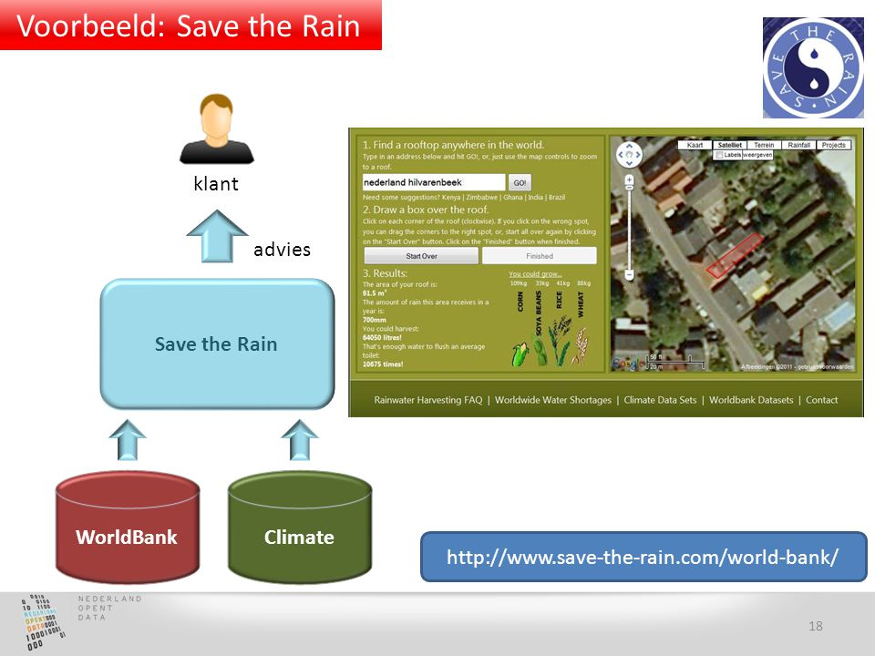 Save the Rain WorldBank klant http://www.save-the-rain.com/world-bank/ Climate advies 18 Voorbeeld: Save the Rain