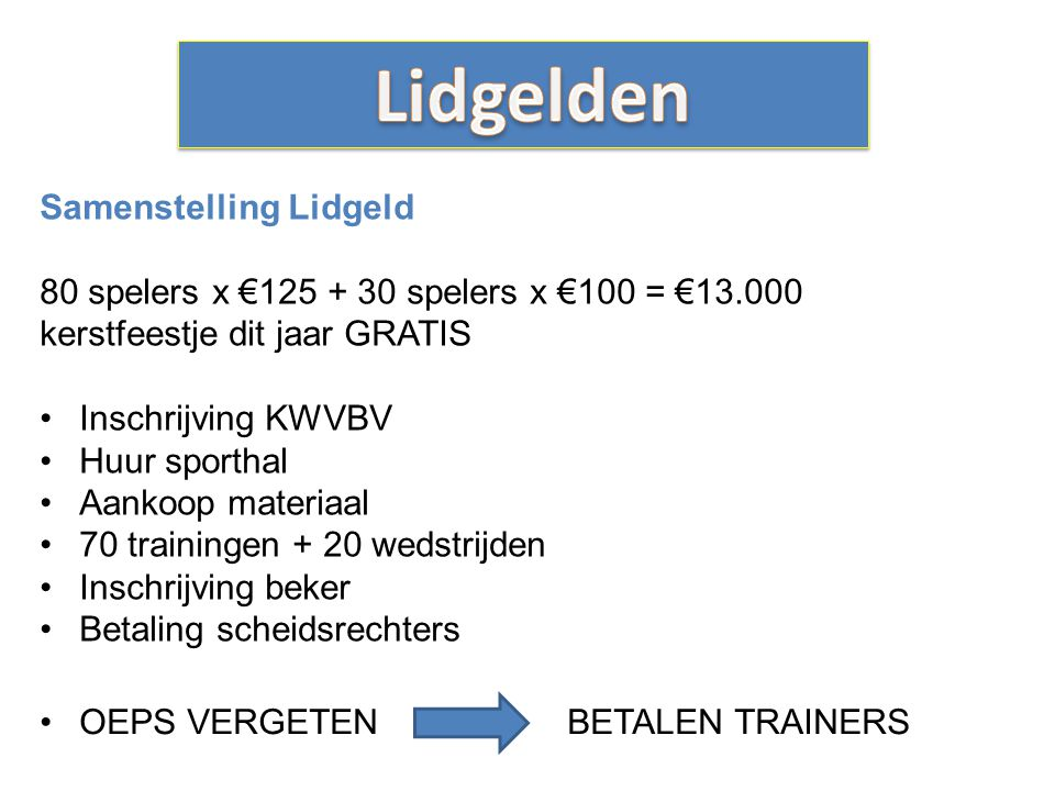 Samenstelling Lidgeld 80 spelers x €125 + 30 spelers x €100 = €13.000 kerstfeestje dit jaar GRATIS Inschrijving KWVBV Huur sporthal Aankoop materiaal