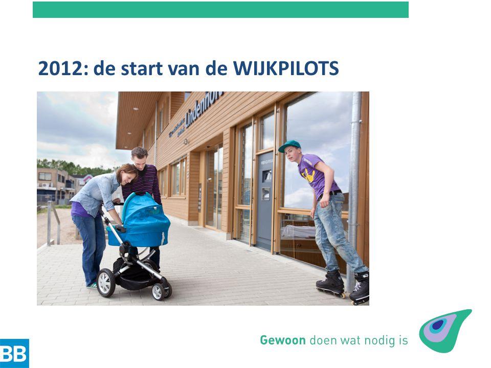 2012: de start van de WIJKPILOTS Budgetaanvraag NIM - Tandem