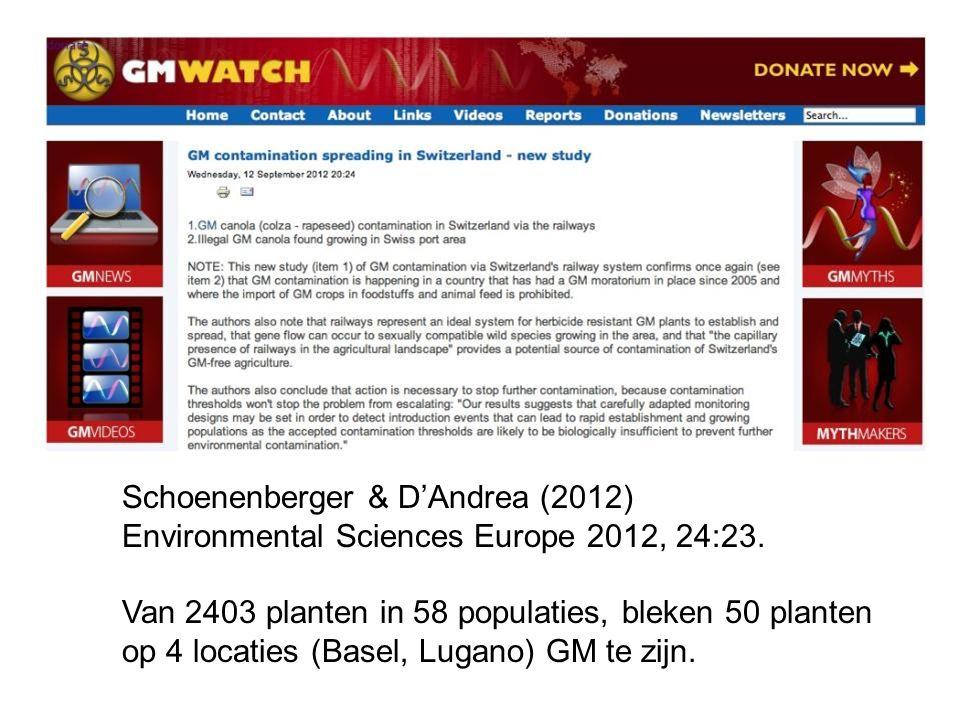 Schoenenberger & D'Andrea (2012) Environmental Sciences Europe 2012, 24:23. Van 2403 planten in 58 populaties, bleken 50 planten op 4 locaties (Basel,