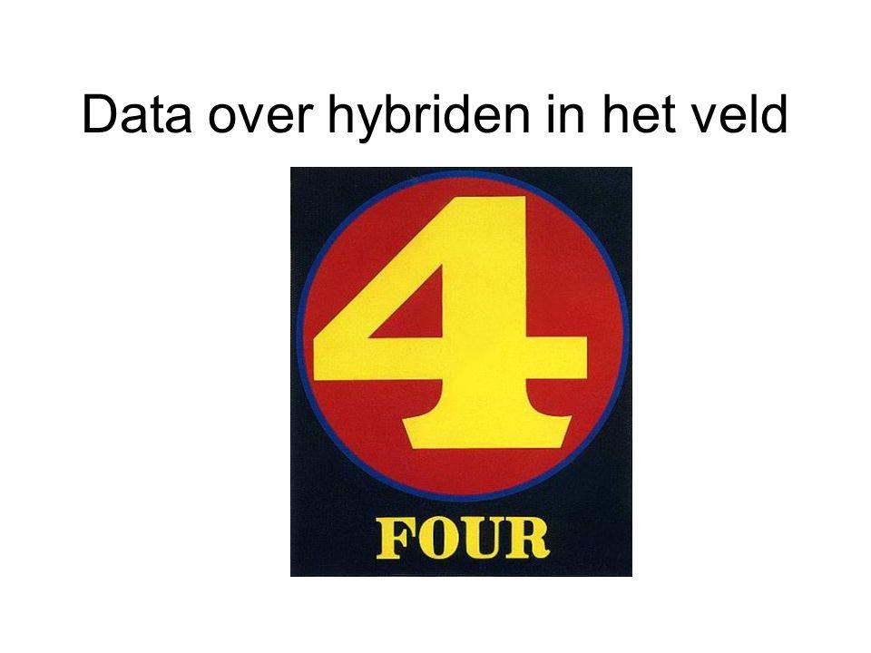 Data over hybriden in het veld