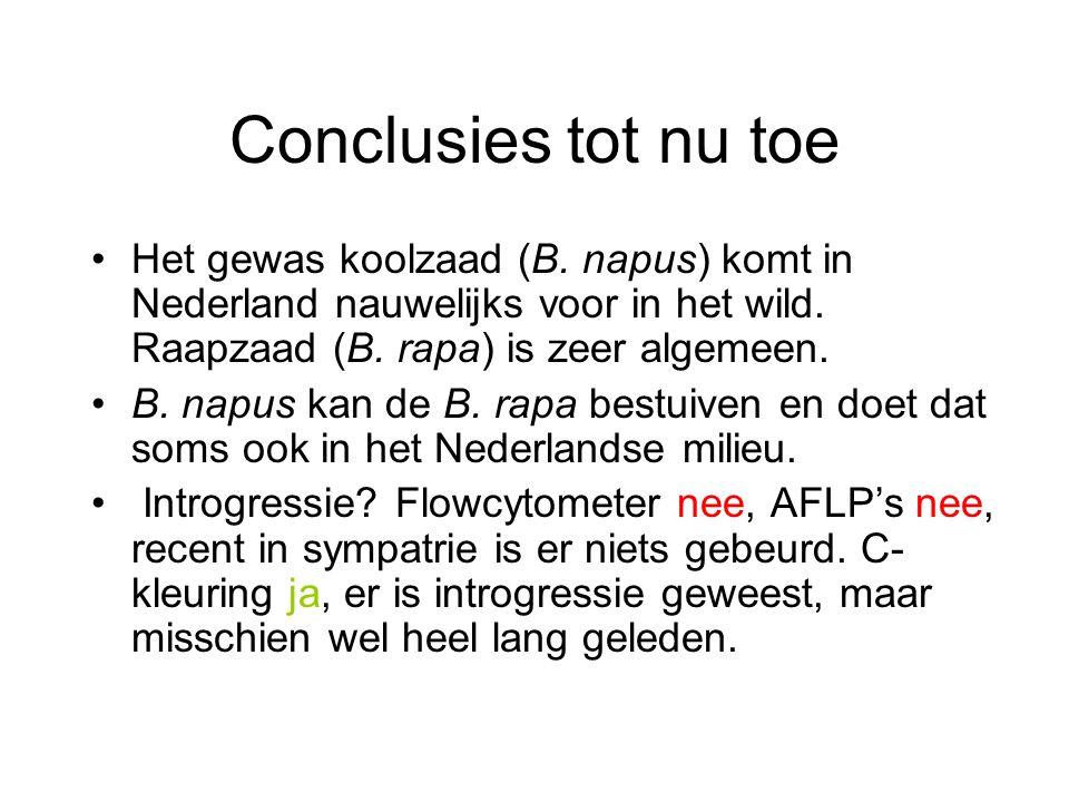 Conclusies tot nu toe Het gewas koolzaad (B. napus) komt in Nederland nauwelijks voor in het wild. Raapzaad (B. rapa) is zeer algemeen. B. napus kan d