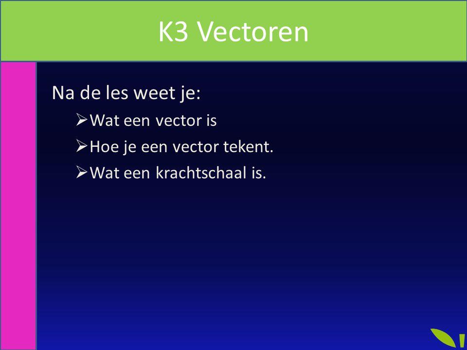 Na de les weet je:  Wat een vector is  Hoe je een vector tekent.  Wat een krachtschaal is. K3 Vectoren